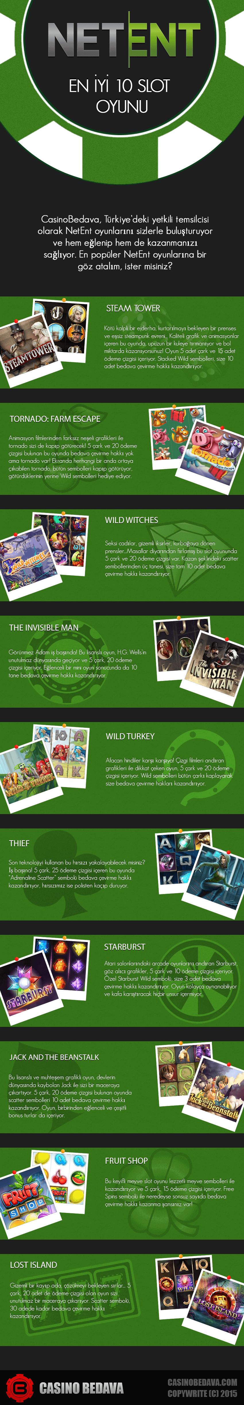 en iyi netent slot oyunlari