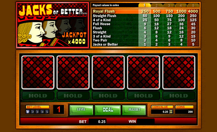 Bedava poker makina oyunu